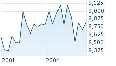 Beschreibung. Bei dem 4x Brent Oil Daily Long Index bezogen auf den als Bezugswert genannten ICE Brent Crude Futures Kontrakt handelt es sich um einen Strategieindex, der an den Bewegungen des Bezugswertes partizipiert und sich aus einer Hebel- und einer Zinskomponente thefashionadvisors.info spiegelt die Hebelkomponente den vierfachen Kauf des.